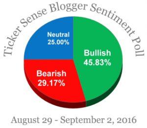 Blogger Sept 2